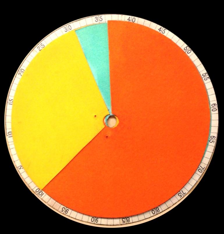 Bradley_Color_wheel